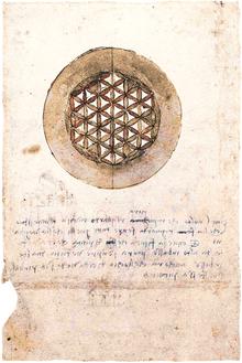 Códice Atlántico, Leonardo Da Vinci